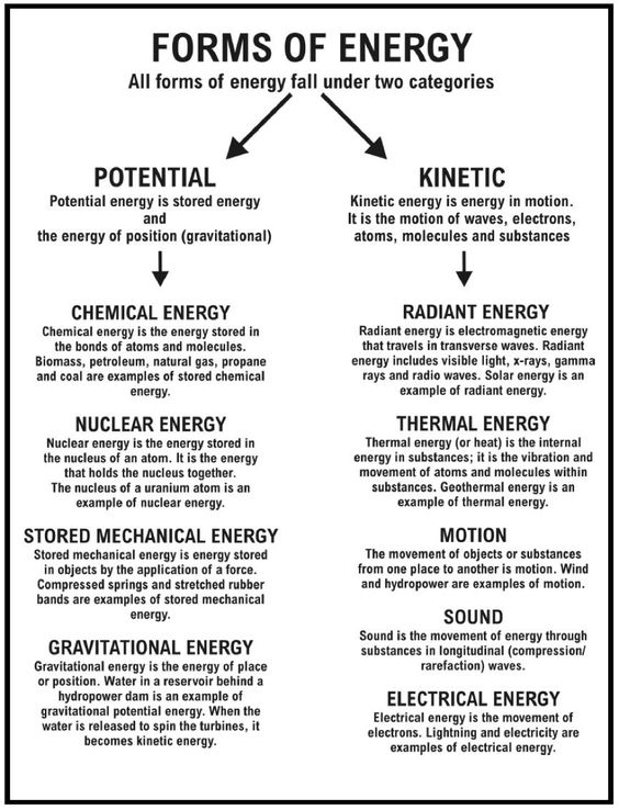 Forms Of Energy Worksheets Free Worksheets Library – Types of Energy Worksheet
