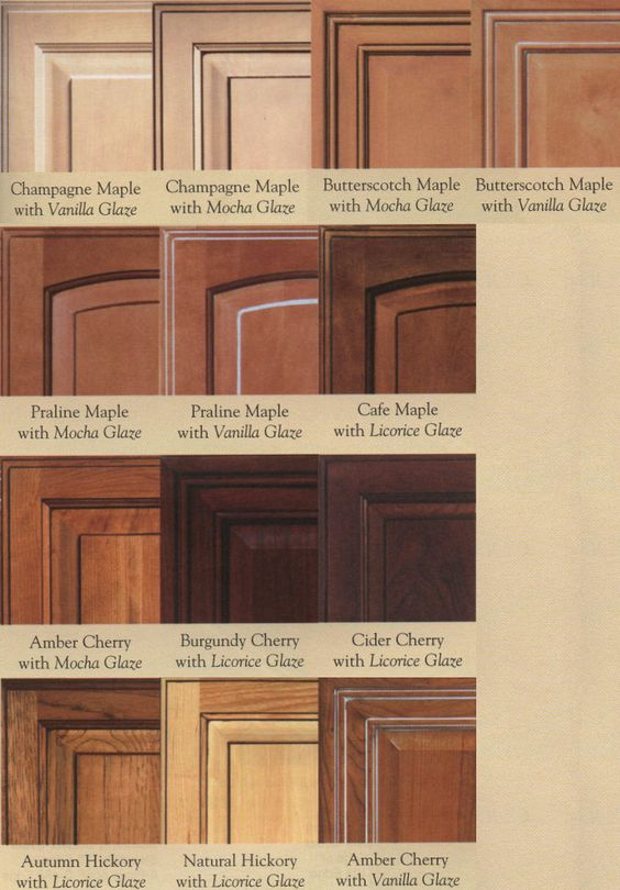 wood door glazing examples @ Cabinet Doors Depot | Kitchens ...