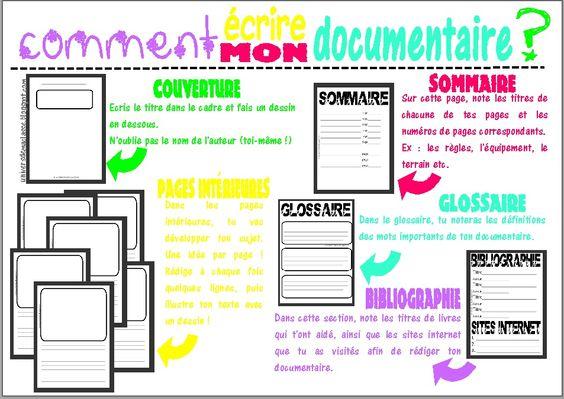 l u0026 39 univers de ma classe  ecrire un documentaire