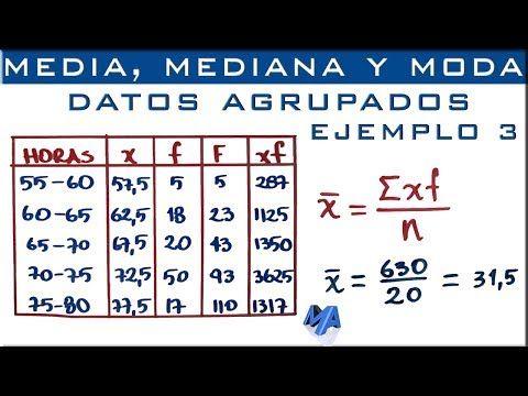 Media Mediana Y Moda Datos Agrupados En Intervalos Ejemplo 3