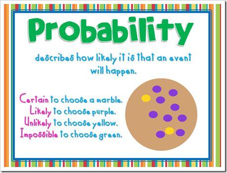2nd Grade Shenanigans Skittles Probability Freebies Probability Math Probability Lessons Teaching Math
