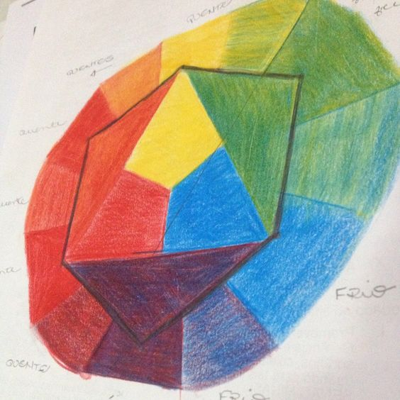 Momento muito produtivo e relaxante. Colorindo o círculo cromático para entender melhor sobre as cores.