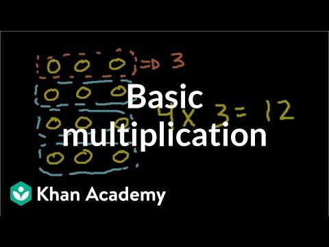 Basic Multiplication Multiplication And Division Arithmetic Khan Academy Youtube Multiplication Arithmetic Multiplication And Division