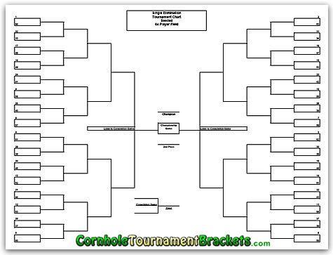 Cornhole Tournament Bracket