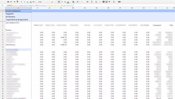 Advanced Financial Statement Analysis templates in docs and excel - blank income statement