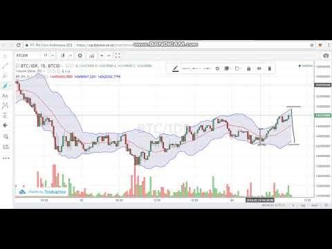visualizzazione del trading icx btc