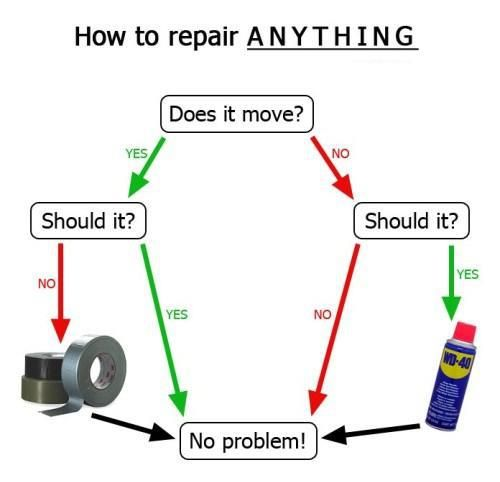 How to repair ANYTHING