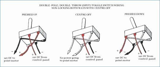 Dpdt Switch Wiring Diagram New Garage Clean Out Best 4pdt Switch