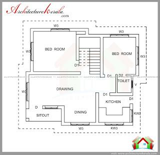 700 Sqft Plan And Elevation For Middle Class Family Architecture Kerala Indian House Plans Home Map Design Model House Plan