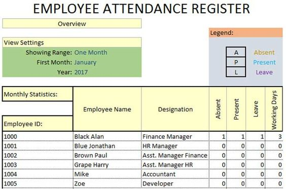 Daily Employee Attendance Sheet in Excel Template Analysis – Staff Attendance Register