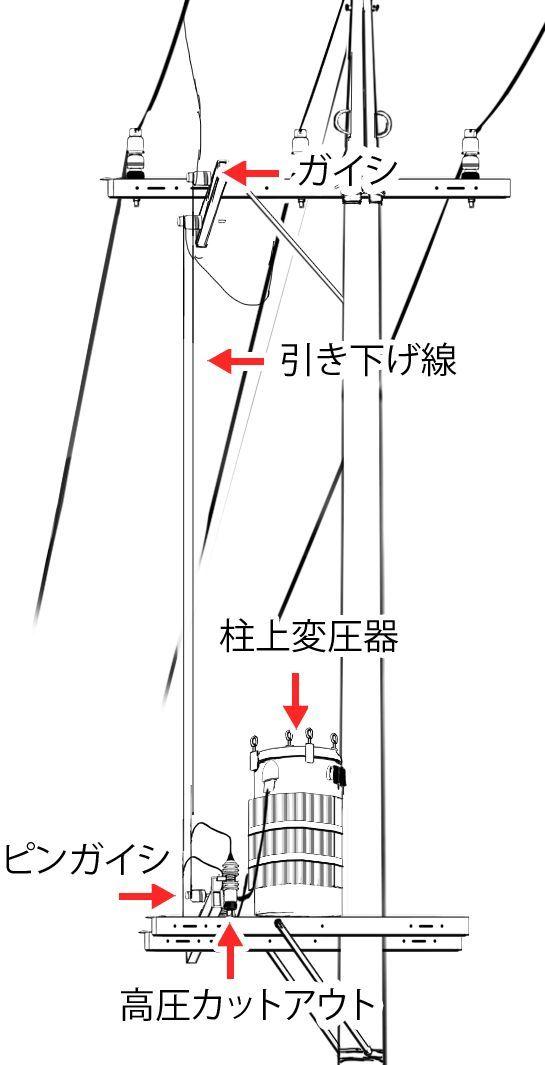 電柱の描き方 デジタルイラスト背景講座 デジタルイラストの背景描き方講座 Blank Coin デジタルイラスト 電柱 描き方