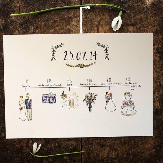 bespoke illustrated wedding schedule by rebecca mcmillan illustration   notonthehighstreet.com