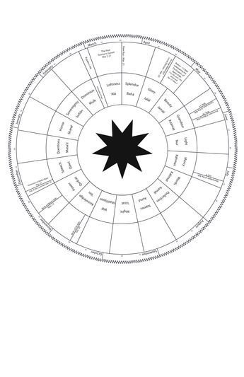 Baha I Gregorian Calendar Wheel Calendar Google Calendar Home