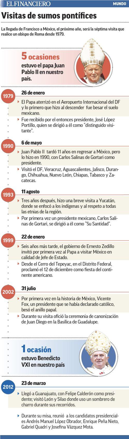 Papa Francisco visitará México en 2016. 07/10/2015