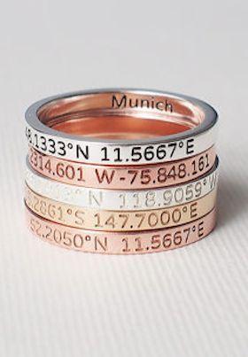 Latitude/longitude rings
