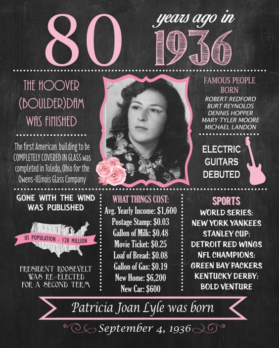Personalized 80th Birthday Chalkboard Poster, 1936 Facts DIGITAL FILE