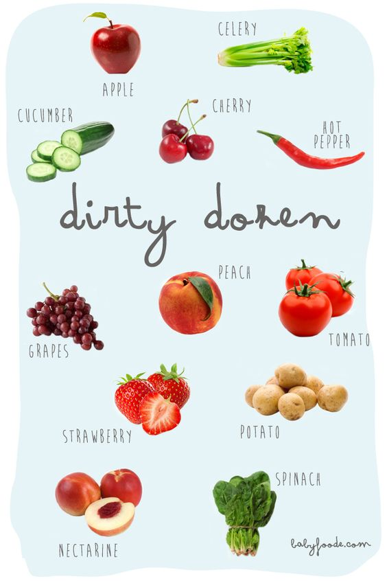 the dirty dozen foods dozen organic produce list organic form cas and we 31322