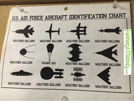 Funny Memes - [Us Air Force Identification Chart...]