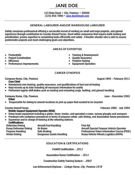 How To Become An Oil And Gas Writer Resume Examples Basic Resume Examples Professional Resume Examples