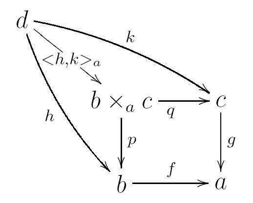 Resultado de imagen de teoria de categorias