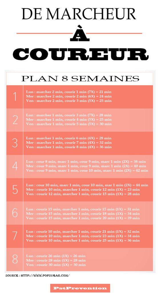 Guide de débutant pour courir – plan 8 semaines