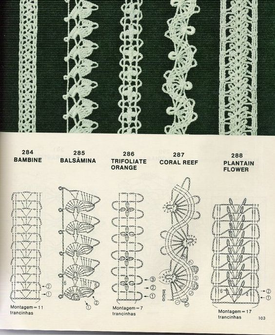 Lace crochet tapes macrame mileuri umpluturi pinterest - Bordure de finition au crochet ...