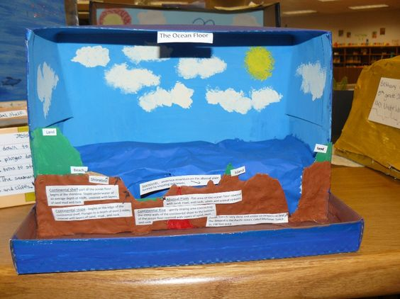 Ocean Floor Plan Projects Pinterest Science 5th