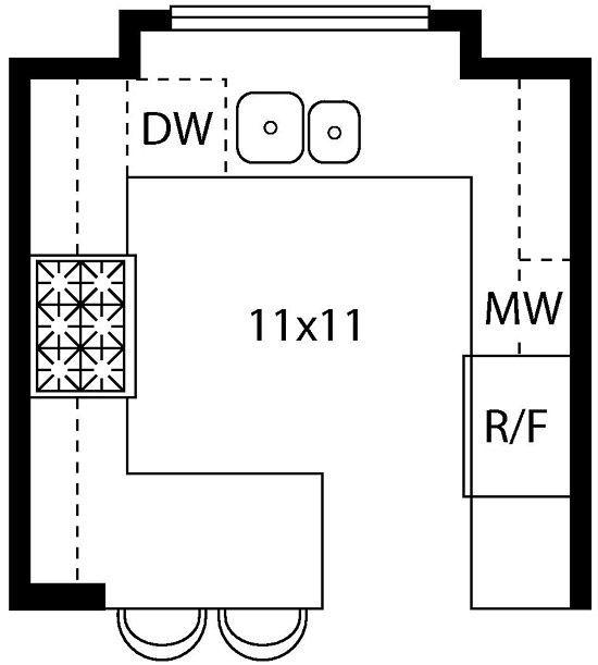 Kitchen inspiration (U-shaped or G-shaped layout)