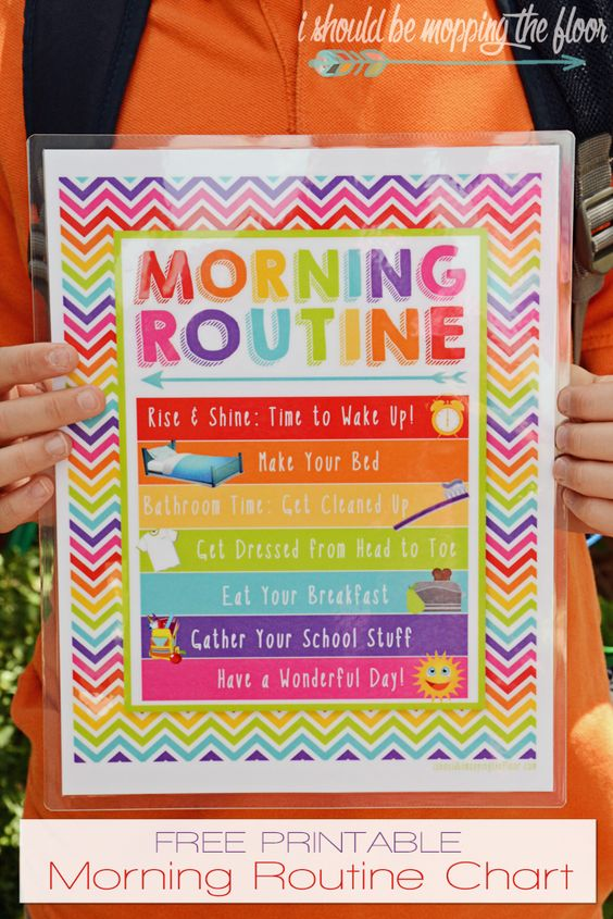 Free Printable Morning Routine Chart by I Should be Mopping the Floor