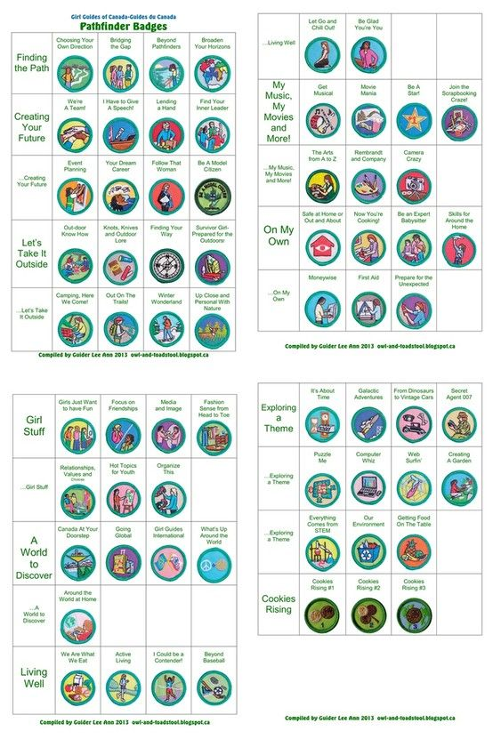GGC Pathfinder Badges. http://owl-and-toadstool.blogspot ...
