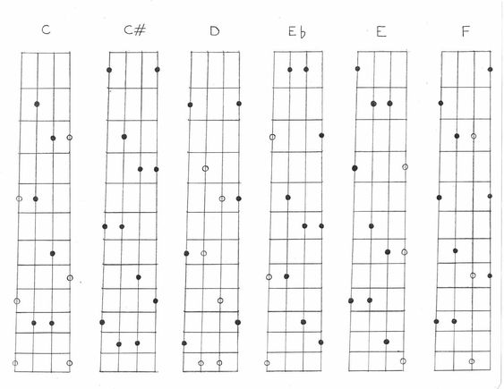 Guitar mandolin chords vs guitar : Pinterest • The world's catalog of ideas