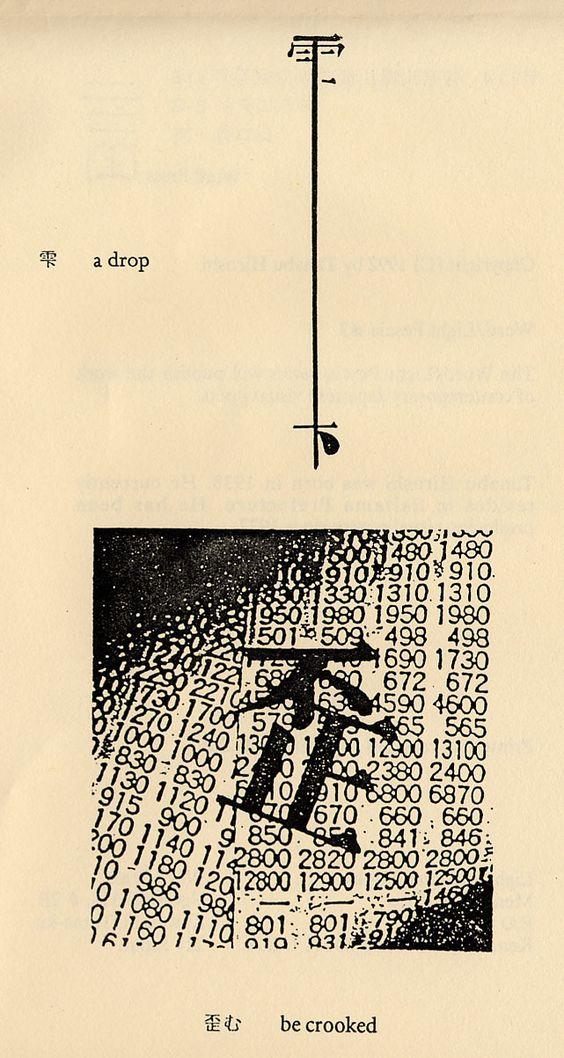Tanabu Hiroshi was born in 1938. He has been producing visual poems since 1977.
