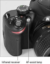 Nikon d3200 photography tips and tricks