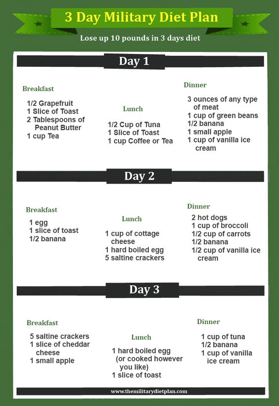 Military Diet, 10 Pounds And Military On Pinterest