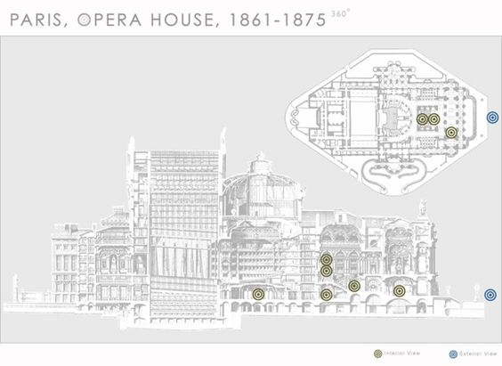 This is a floor plan and section cut of the paris opera for Traditional church floor plans