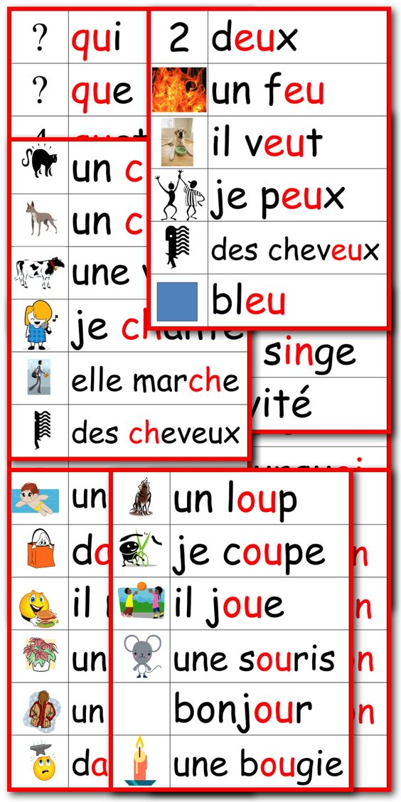 french words frequency list