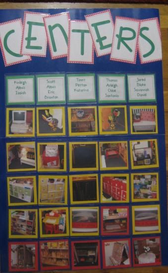 Classroom Rotation Ideas ~ Center rotations classroom and pictures on