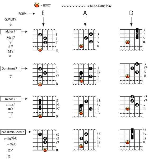 Ukulele rather be ukulele chords : rather be ukulele chords Tags : rather be ukulele chords happy ...