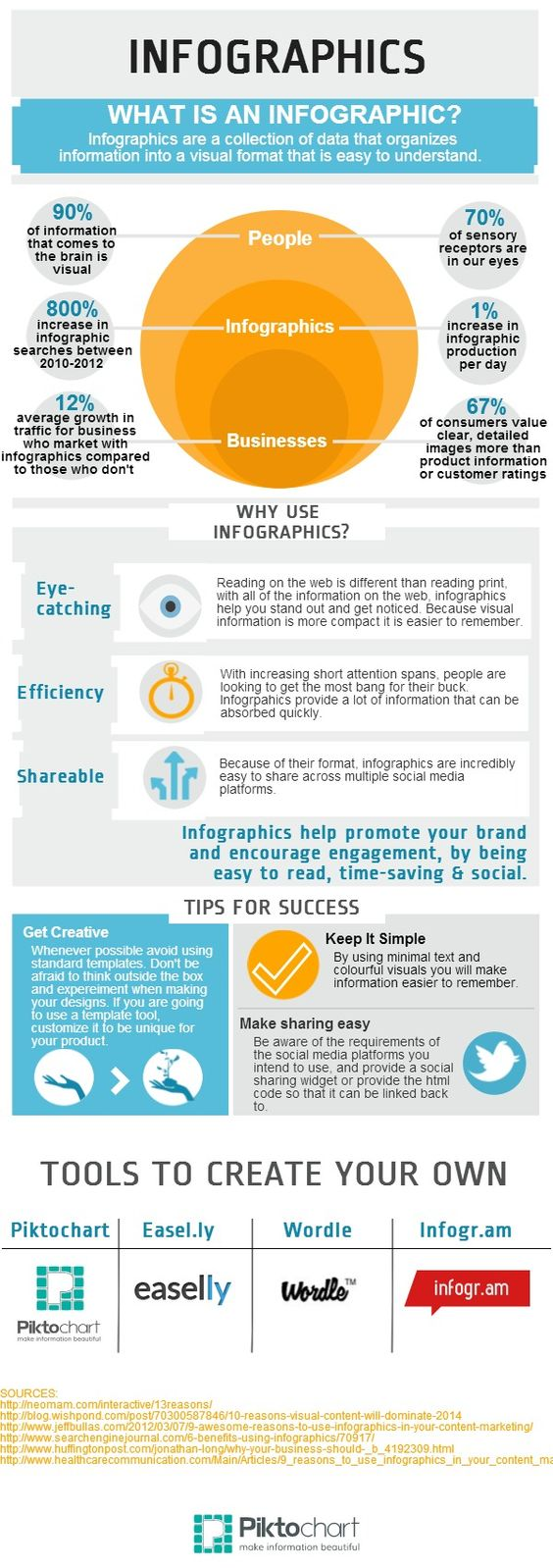 How infographics can help your brand