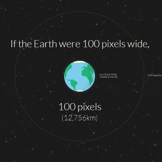 Você sabe qual a distância da Terra até Marte em PIXELS? (Se a Terra tivesse 100 pixels de largura). Descubra: http://on.fb.me/11dKIIn  #Terra #Marte #Pixels #Earth #Space
