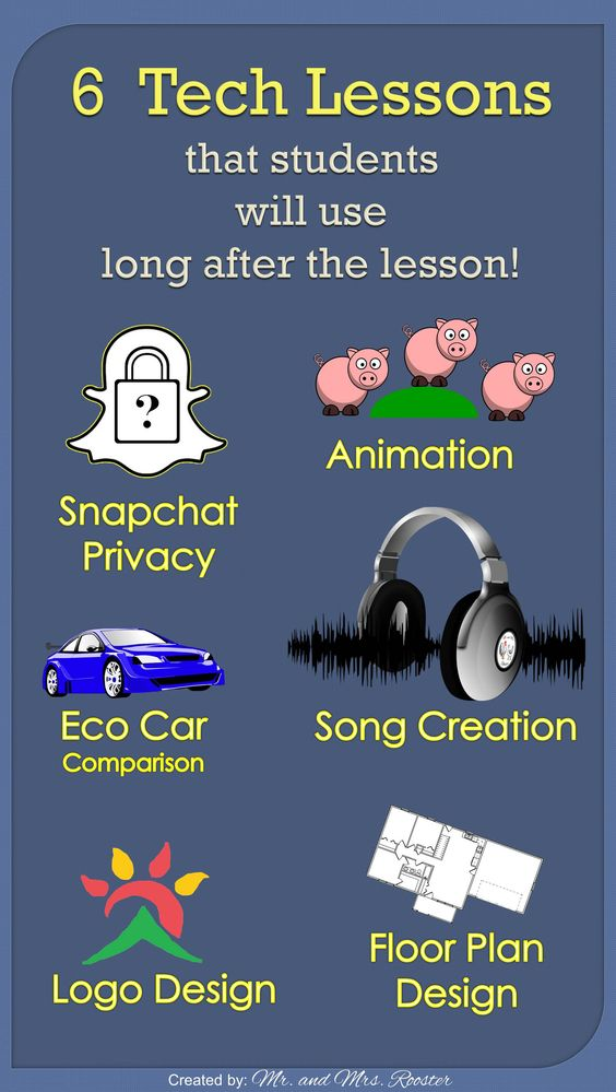 "These technology lessons cover relevant topics that students love: designing their own home, Snapchat's ""privacy"" policy, logo design, animation, eco cars, and song creation!"