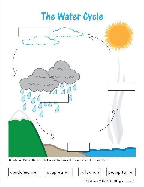 The Water Cycle Free Printable A Teaching Mommy Water Cycle Water Cycle Worksheet Water Cycle Activities