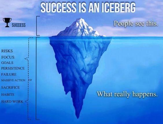 Love this! So true! #Business #Success #Motivation