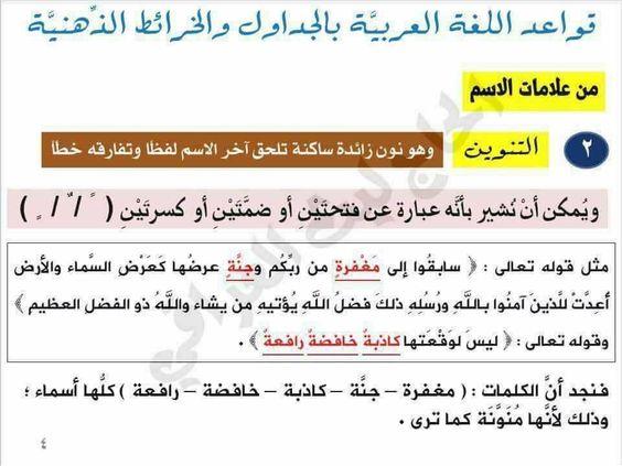 قواعد اللغة العربية بالجداول والخرائط الذهنية Ees Topics