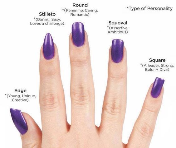 What Does Your Nail Shape Tell About Your Personality Visit Us Five Star Nails And Spa Or Book Your Appointmen Acrylic Nail Shapes Nail Shapes Squoval Nails