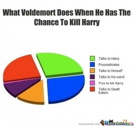 what voldemort does when he has the chance to kill harry potter...: