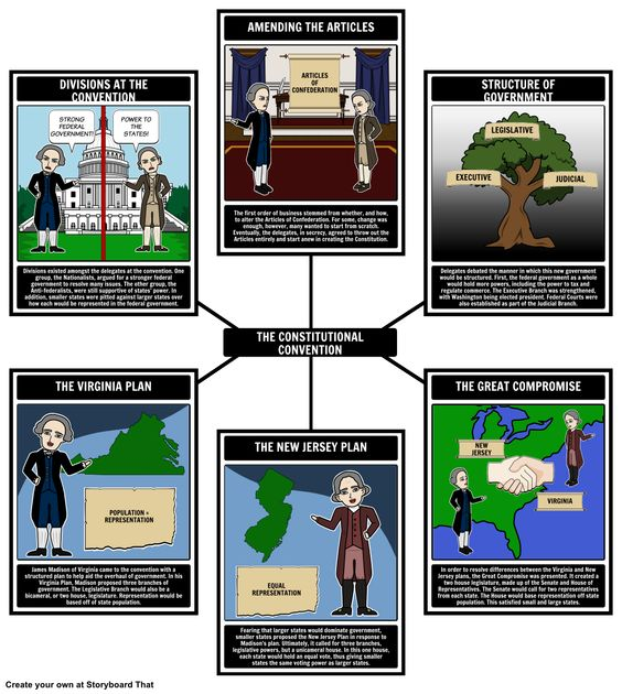 What was the most pressing challenge facing teh united states of america during the atricles of confederation?
