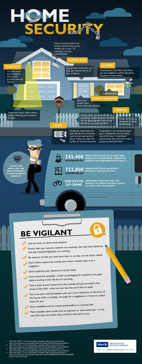 Home security goes further than closing windows and locking doors. This infographic looks at the different security measures you can take to deter thi