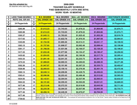 2008-2009 TEACHER SALARY SCHEDULE PAID SEMI-MONTHLY (15TH AND 30TH