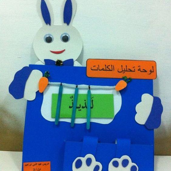 مكتبة لسان العرب درس المشتقات في اللغة العربية أنواعها وأوزانها وعملها شرح بالأمثلة والصور Pdf Beautiful Hijab Girl Eyeshadow Pdf